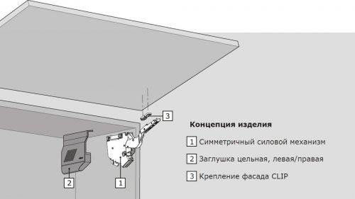 Изготовление мебели в Днепропетровске с откидными австрийскими механизмами